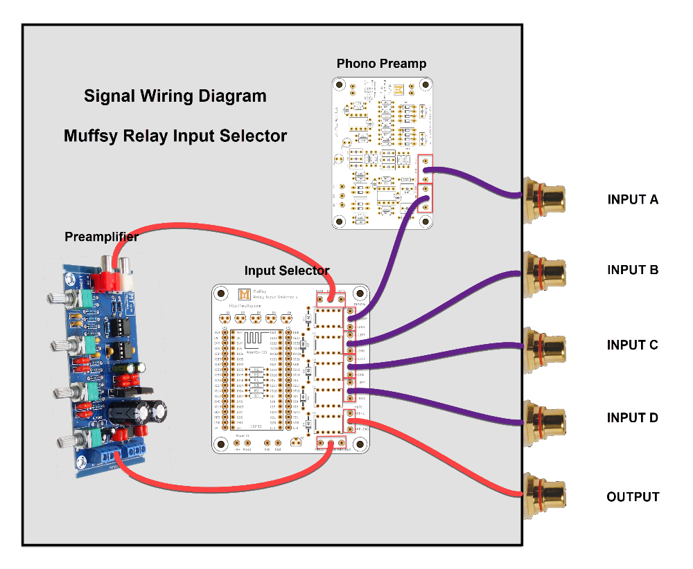 Muffsy Relay Input Selector - Wiring