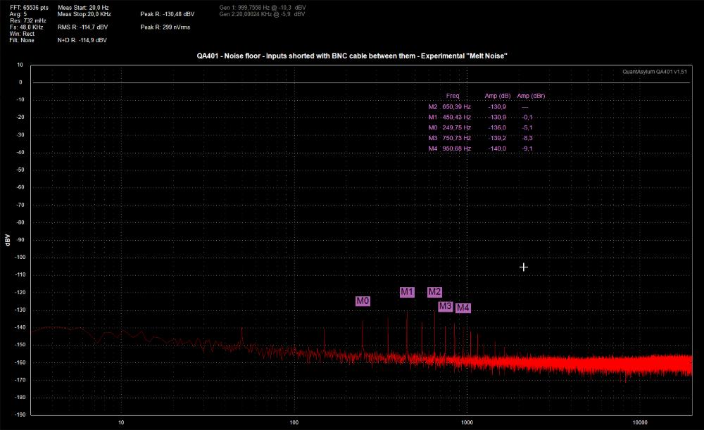 Muffsy Phono Kits - Measuring the Burson V6 Discrete Op Amps - Part ...