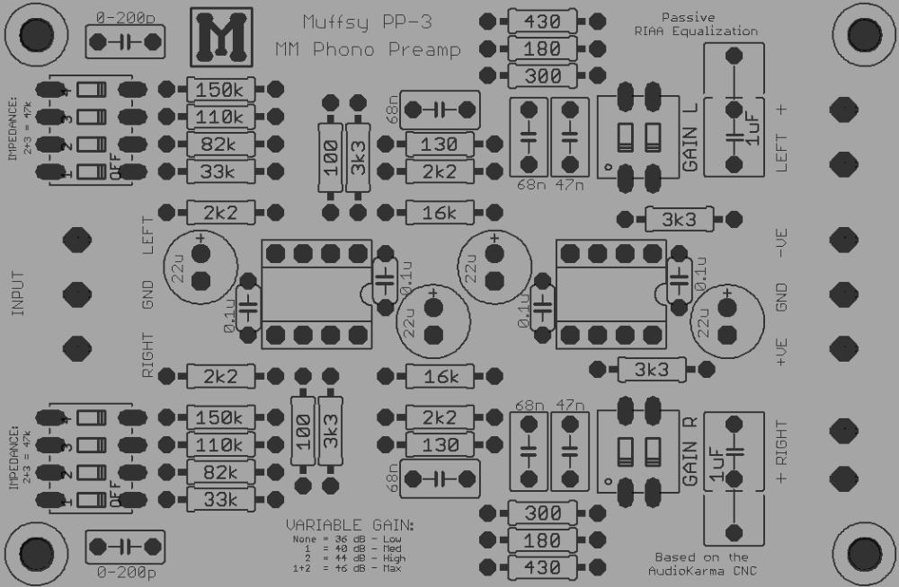 muffsy phono kits